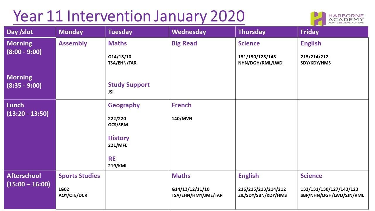 January intervention2020v2