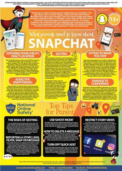 Snapchatsafety