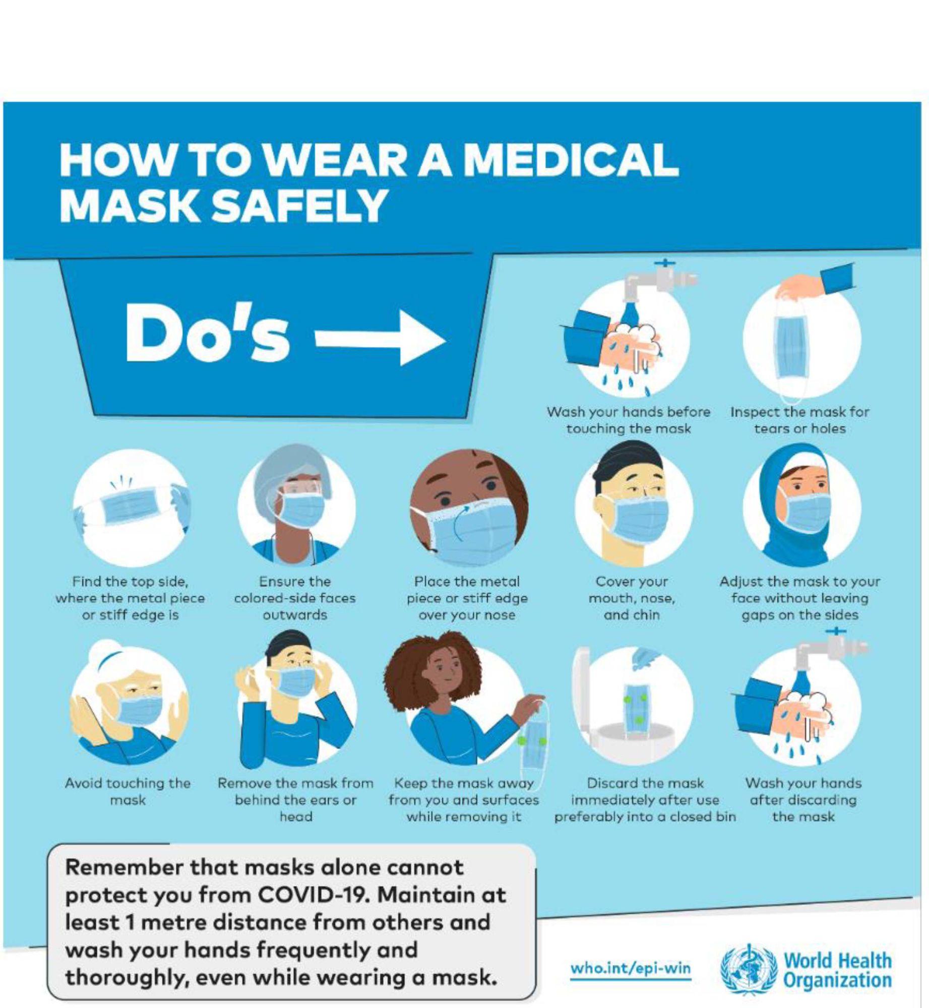 Medical Face Mask Guidance