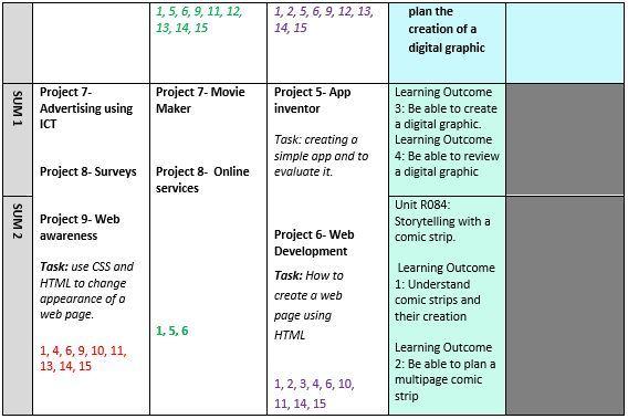 Yearplan 2